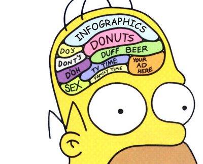 20110314200948-cerebro.jpg